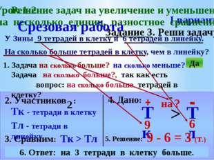 У Зины 9 тетрадей в клетку и 6 тетрадей в линейку. На сколько больше тетрадей