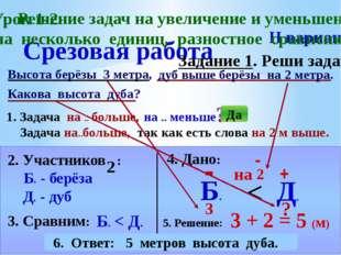 Срезовая работа Высота берёзы 3 метра, II вариант Задание 1. Реши задачу. Как