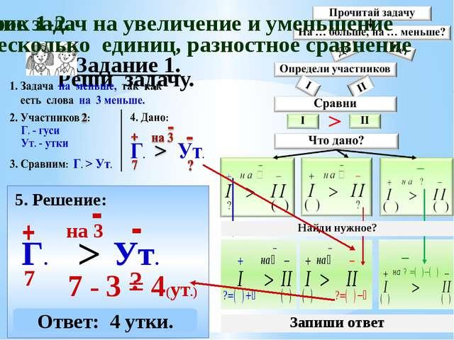 Задание 1. Реши задачу. 5. Решение: Г. + 7 Ут. - 7 - 3 = 4(ут.) > на 3 - Отве...