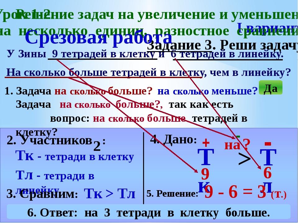 У Зины 9 тетрадей в клетку и 6 тетрадей в линейку. На сколько больше тетрадей...