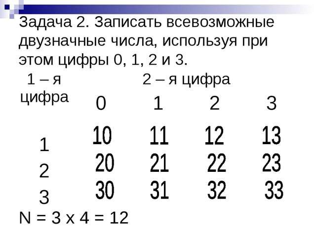 Задача 2. Записать всевозможные двузначные числа, используя при этом цифры 0,...