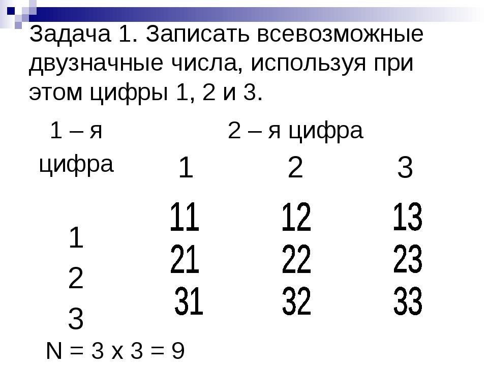 Задача 1. Записать всевозможные двузначные числа, используя при этом цифры 1,...