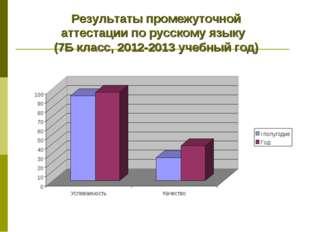 Результаты промежуточной аттестации по русскому языку (7Б класс, 2012-2013 уч