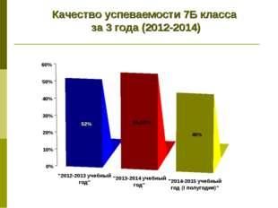 Качество успеваемости 7Б класса за 3 года (2012-2014)