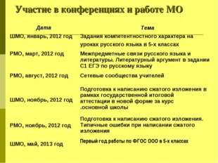 Участие в конференциях и работе МО