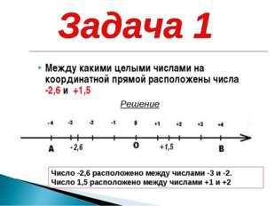 Между какими целыми числами на координатной прямой расположены числа -2,6 и +