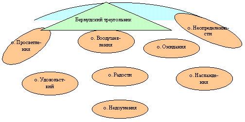 http://festival.1september.ru/articles/415967/img1.jpg