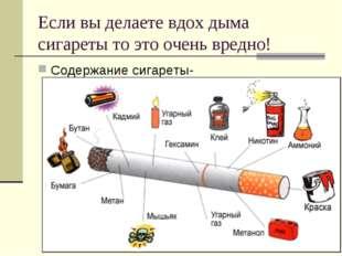 Если вы делаете вдох дыма сигареты то это очень вредно! Содержание сигареты-