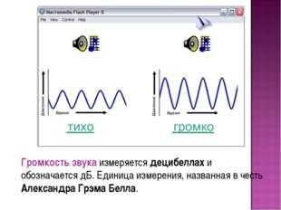 Громкость звука измеряется децибеллах и обозначается дБ. Единица измерения,