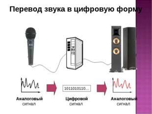 Перевод звука в цифровую форму Аналоговый сигнал Цифровой сигнал 1011010110…
