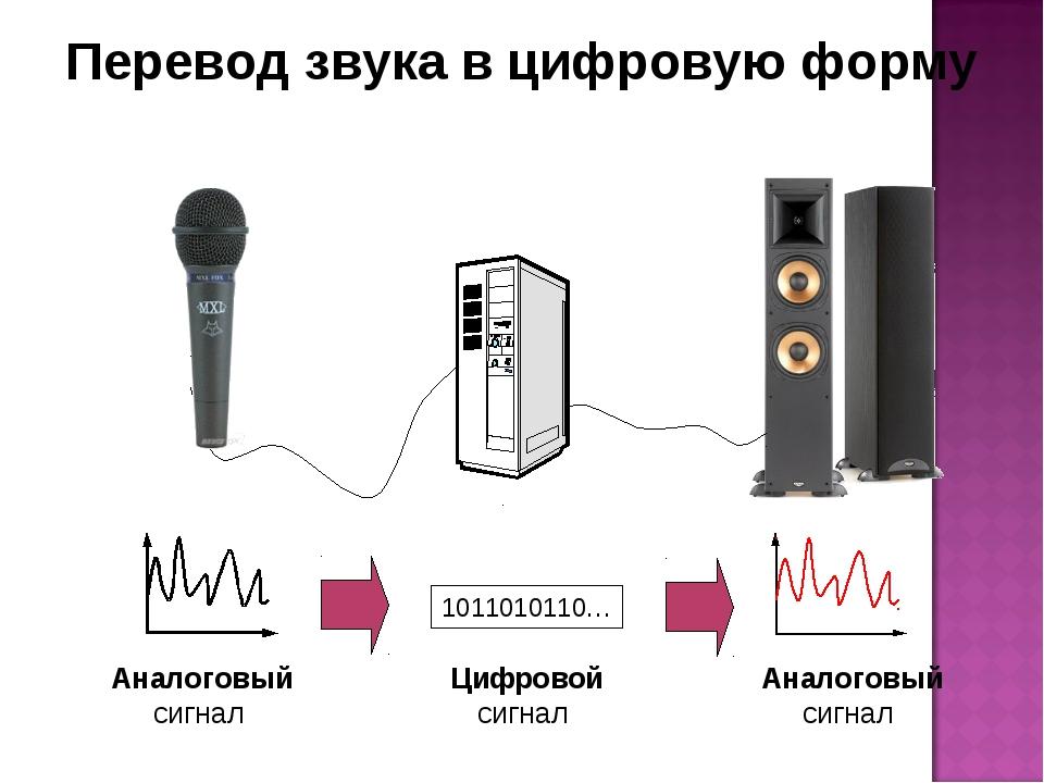 Перевод звука в цифровую форму Аналоговый сигнал Цифровой сигнал 1011010110…...