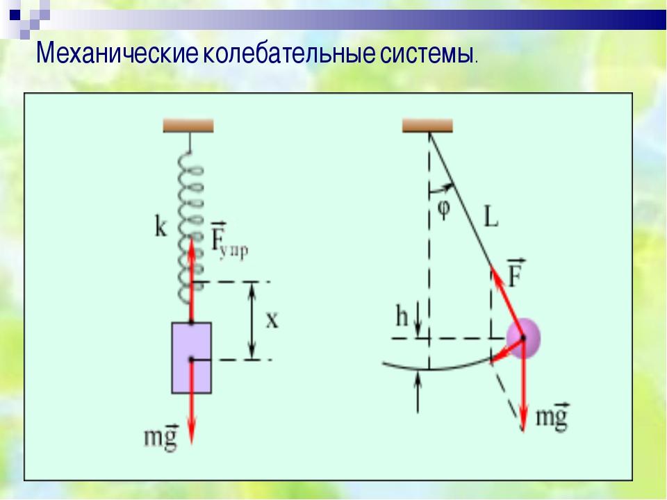 Механические колебательные системы.