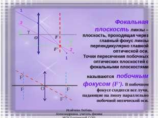 Фокальная плоскость линзы – плоскость, проходящая через главный фокус линзы п