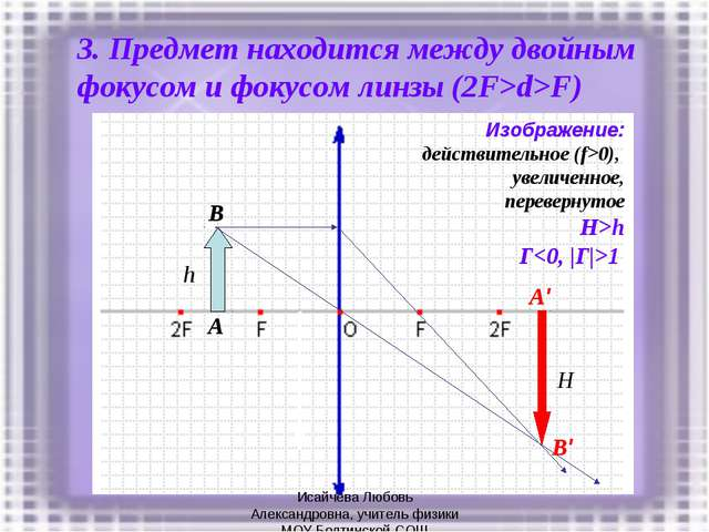 3. Предмет находится между двойным фокусом и фокусом линзы (2F>d>F) h A B A'...