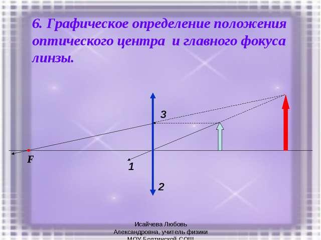 6. Графическое определение положения оптического центра и главного фокуса лин...