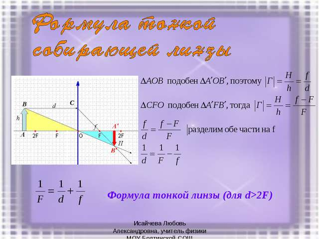 С Формула тонкой линзы (для d>2F) Исайчева Любовь Александровна, учитель физи...