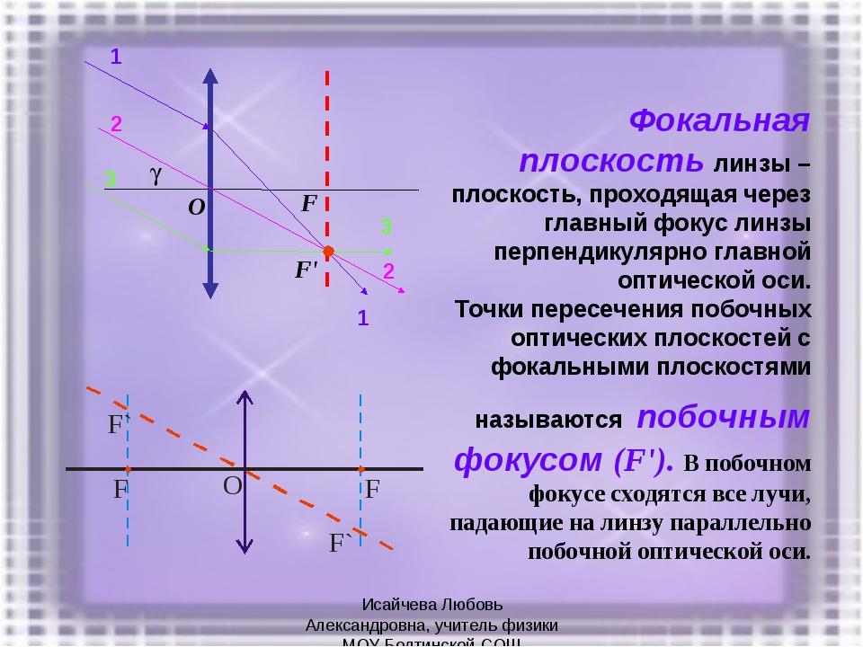 Фокальная плоскость линзы – плоскость, проходящая через главный фокус линзы п...