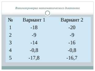 Взаимопроверка математического диктанта № Вариант 1 Вариант 2 1 -18 -20 2 -9