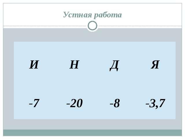 Устная работа И Н Д Я -7 -20 -8 -3,7