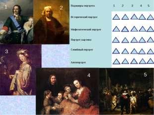 2 1 5 4 3 Поджанры портрета12345 Исторический портрет  Мифологическ