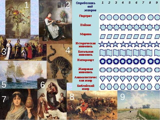 1 9 8 7 5 4 3 2 6 Определить вид жанров123456789 Портрет  П...