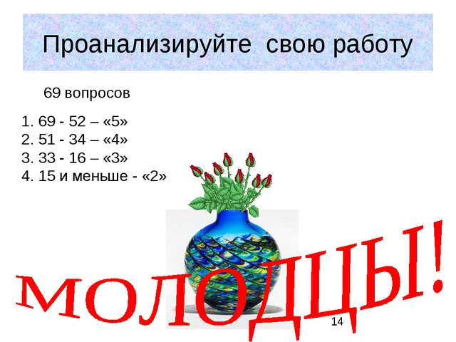 Проанализируйте свою работу 69 - 52 – «5» 51 - 34 – «4» 33 - 16 – «3» 15 и ме...