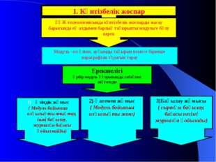 Математика пәнінен 5 сынып бойынша күнтізбелік жоспар Сабақ Сабақтың тақырыбы