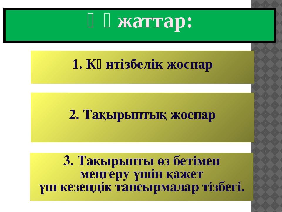 1. Күнтізбелік жоспар 2. Тақырыптық жоспар 3. Тақырыпты өз бетімен меңгеру үш...