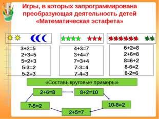 Игры, в которых запрограммирована преобразующая деятельность детей «Математич