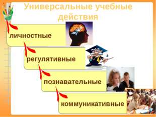 Универсальные учебные действия личностные регулятивные познавательные коммуни