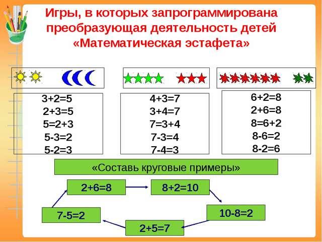 Игры, в которых запрограммирована преобразующая деятельность детей «Математич...