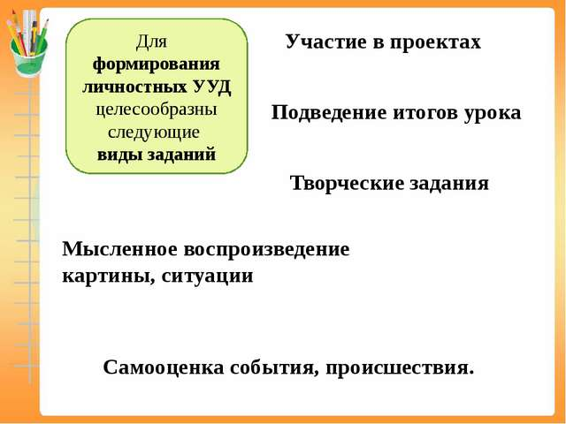 Для формирования личностных УУД целесообразны следующие виды заданий Участие...