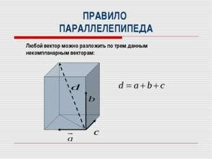 ПРАВИЛО ПАРАЛЛЕЛЕПИПЕДА Любой вектор можно разложить по трем данным некомпла