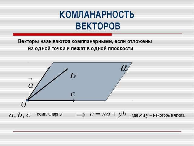 КОМЛАНАРНОСТЬ ВЕКТОРОВ Векторы называются компланарными, если отложены из одн...