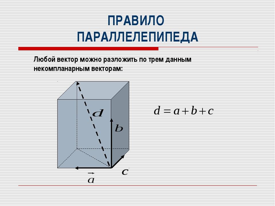 ПРАВИЛО ПАРАЛЛЕЛЕПИПЕДА Любой вектор можно разложить по трем данным некомпла...