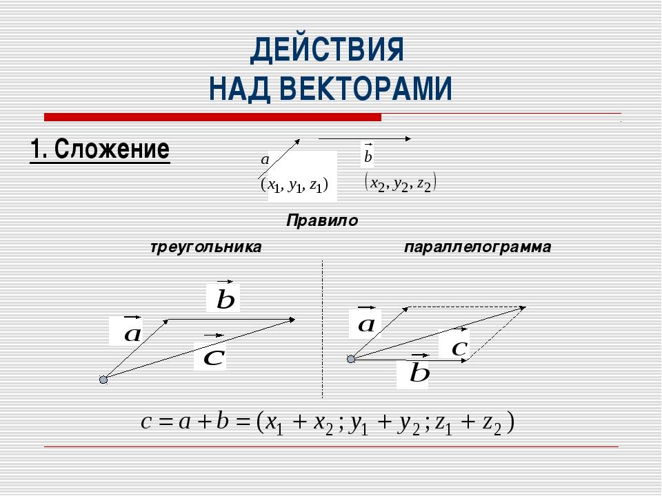 ДЕЙСТВИЯ НАД ВЕКТОРАМИ 1. Сложение Правило треугольника параллелограмма