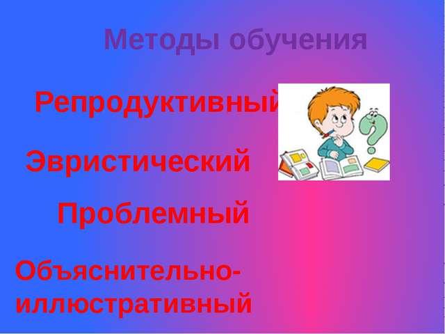 Методы обучения Репродуктивный Эвристический Проблемный Объяснительно-иллюстр...