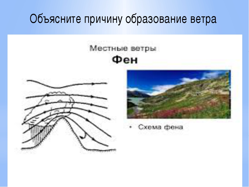 Объясните причину образование ветра
