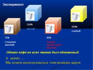 Эксперимент 75% Слишком крепкий 85% Самый ароматный и вкусный 100% мягкий 100