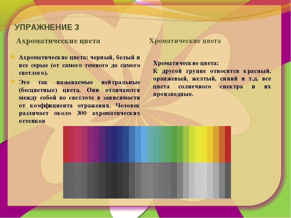 УПРАЖНЕНИЕ 3 Ахроматические цвета Хроматические цвета Ахроматические цвета: ч...