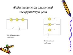 Виды соединения элементов электрической цепи Последовательное соединение Пара