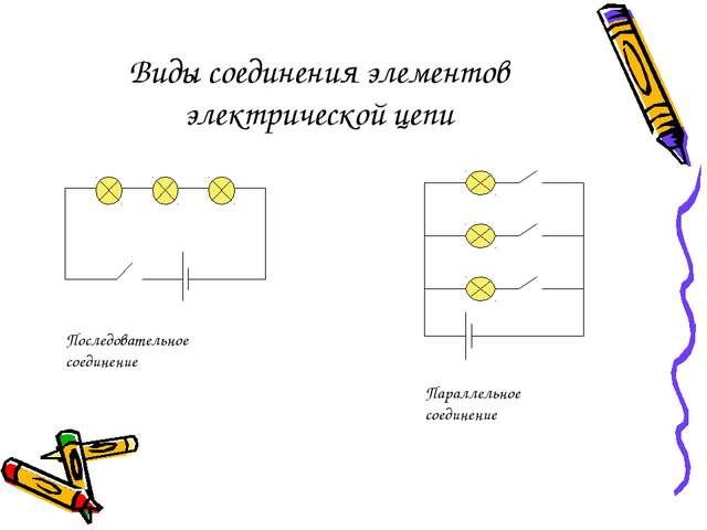 Виды соединения элементов электрической цепи Последовательное соединение Пара...