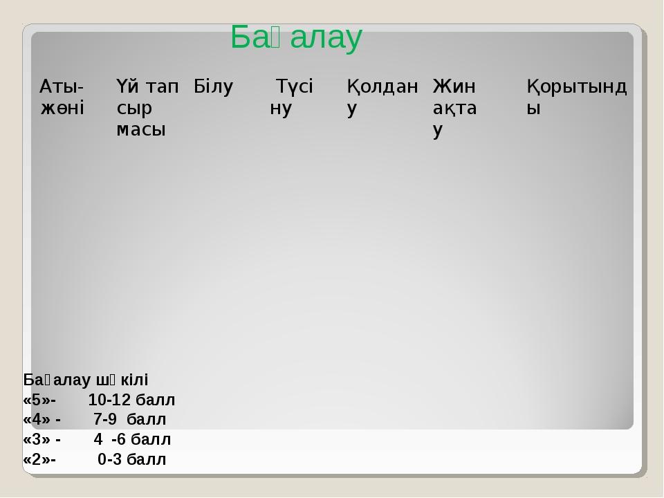 Бағалау Бағалау шәкілі «5»- 10-12 балл «4» - 7-9 балл «3» - 4 -6 балл «2»- 0-...
