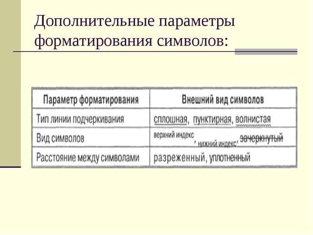 Дополнительные параметры форматирования символов: