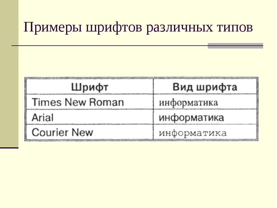 Примеры шрифтов различных типов