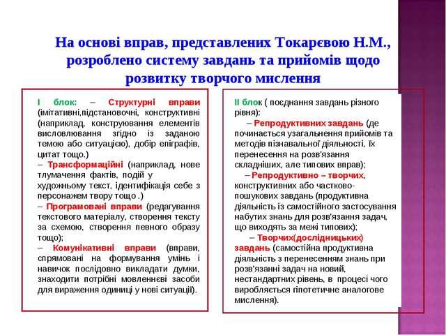 На основі вправ, представлених Токарєвою Н.М., розроблено систему завдань та...