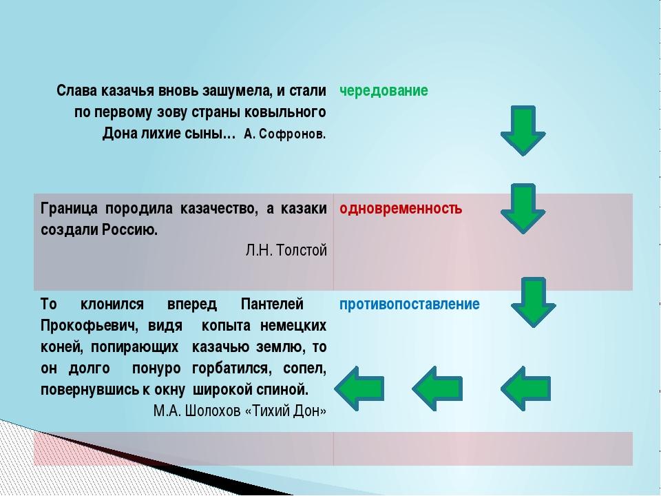 Слава казачья вновь зашумела, и стали по первому зову страны ковыльного Дона...