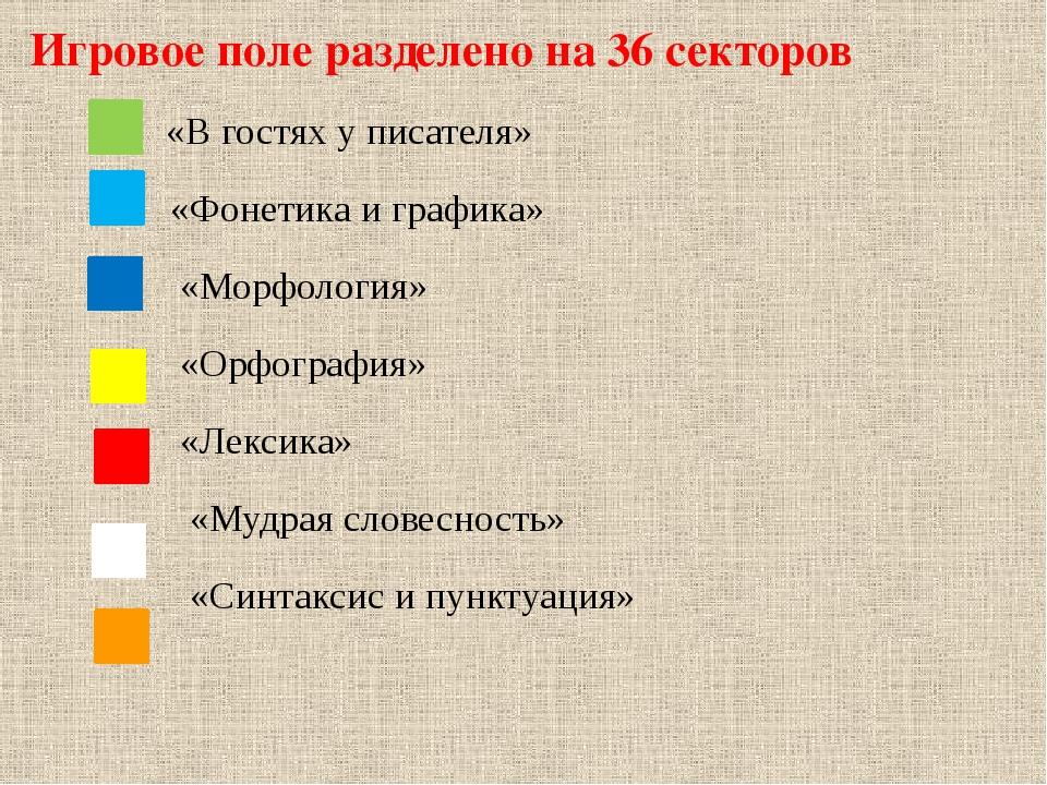 «В гостях у писателя» «Фонетика и графика» «Морфология» «Орфография» «Лексик...