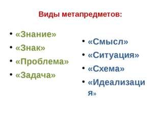 Виды метапредметов: «Знание» «Знак» «Проблема» «Задача» «Смысл» «Ситуация» «С