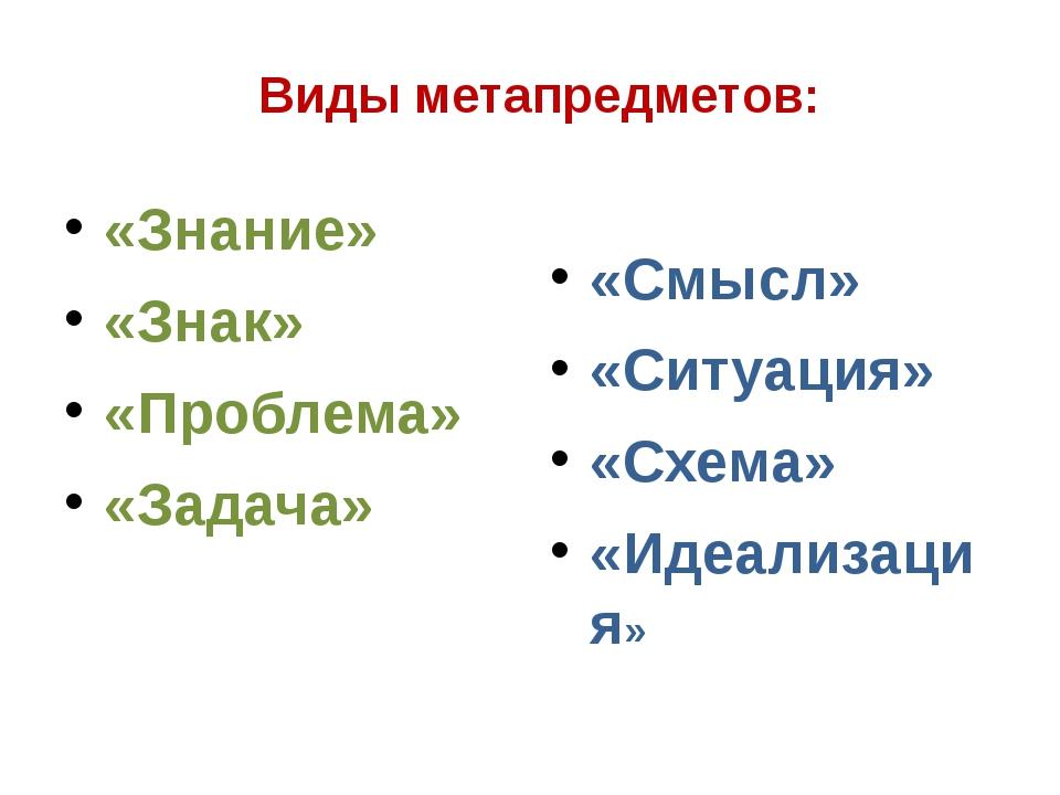 Виды метапредметов: «Знание» «Знак» «Проблема» «Задача» «Смысл» «Ситуация» «С...